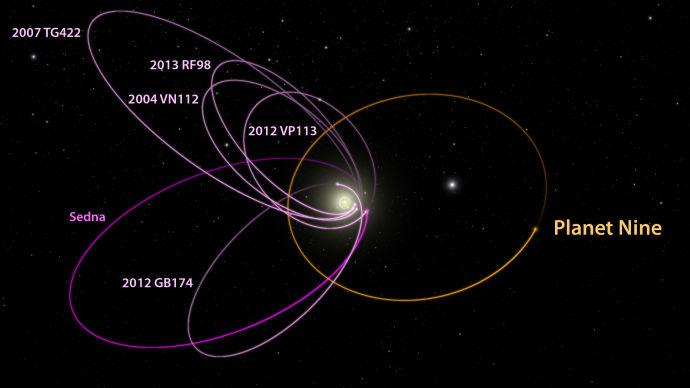 Planet-Nine-chart-690