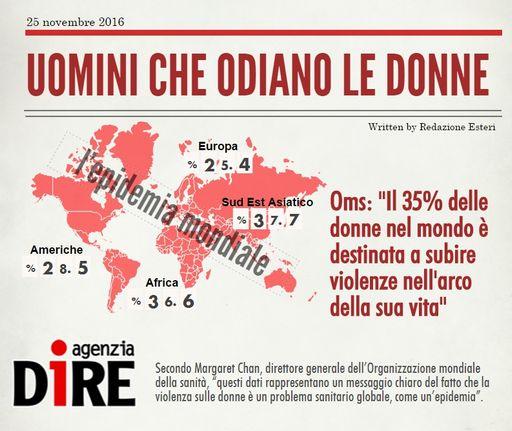infografica_violenza_donne1