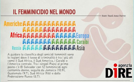 infografica_violenza_donne2