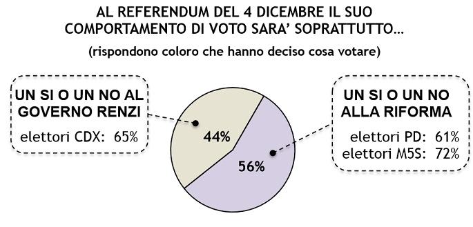 referendum_marche1