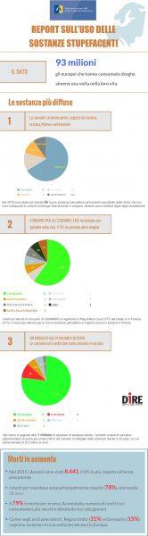 droga_infografica