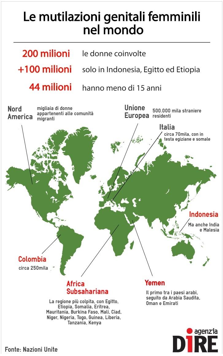 infografica mutilazioni