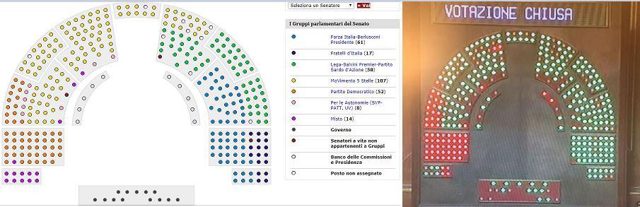 maggioranza senato
