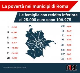 La mappa della povertà a Roma
