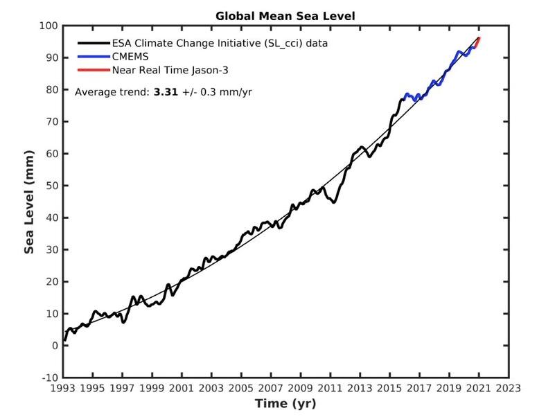 grafici onu cambiamenti climatici