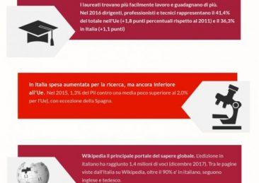 Ista_infografica_conoscenza1-1