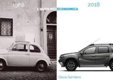 auto_50-anni