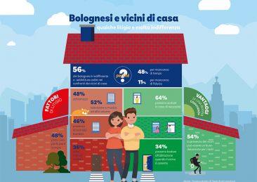 bologna_vicini-di-casa