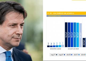 conte-sondaggio