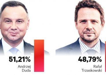 elezioni-polonia