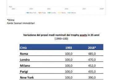 infografica_mercato_immobiliare