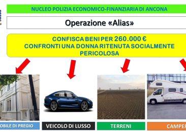 operazione Alias Ancona