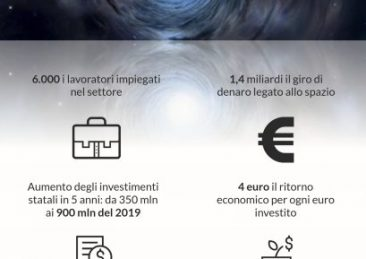 space_economy_nnumeri