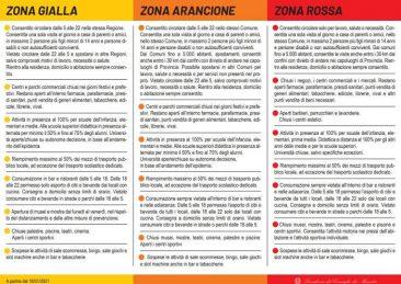 zona gialla_rossa_arancione_dpcm_16_gennaio (1)